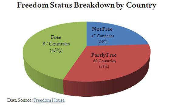 Freedom-House